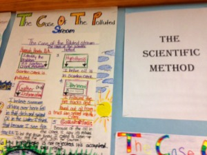 Gr 7 Scientific Method