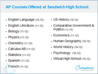 AP_Courses_slide